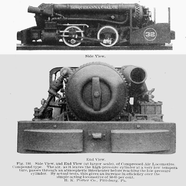 Compressed-Air Locomotives