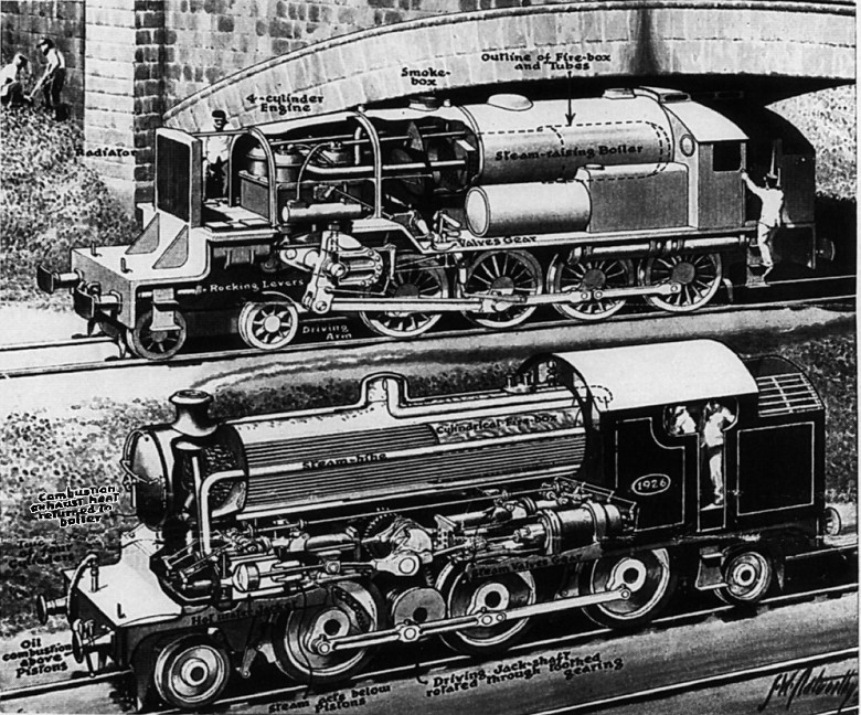 Of The Time Meaning That There Was No Chance Ing An Unconventional Locomotive And Indeed Very Little A Conventional One