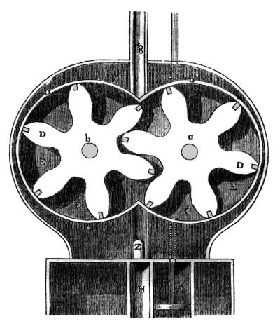 Rotary Steam Engines – Rotary Engine Diagram Oil Pump Motor
