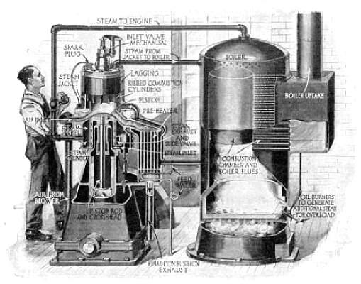 Marine Diesel Heater