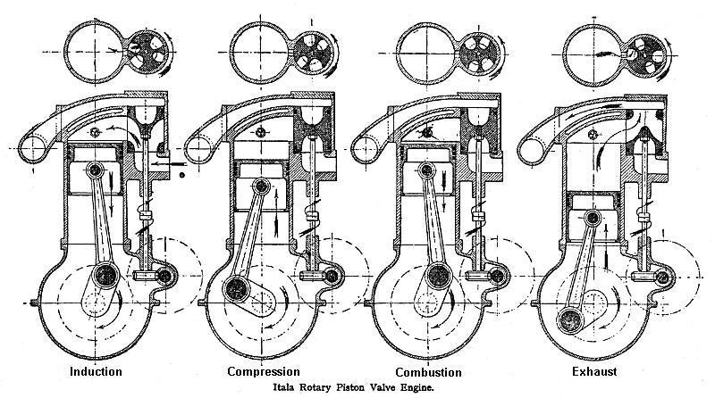 internal combustion engine diagram ford 289 302 engine