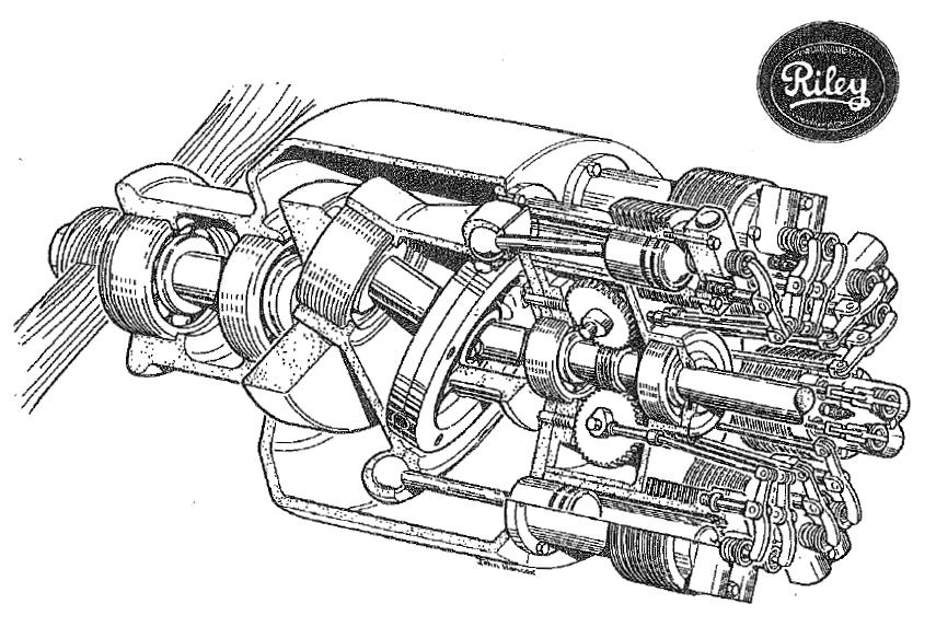 axial internal combustion engines above cutaway drawing of the riley 4 stroke axial engine