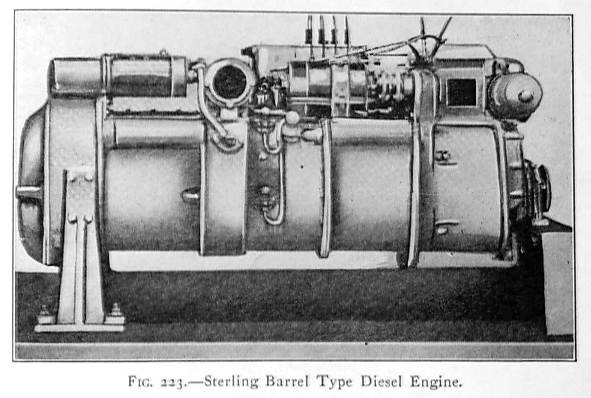 Axial Internal-Combustion Engines