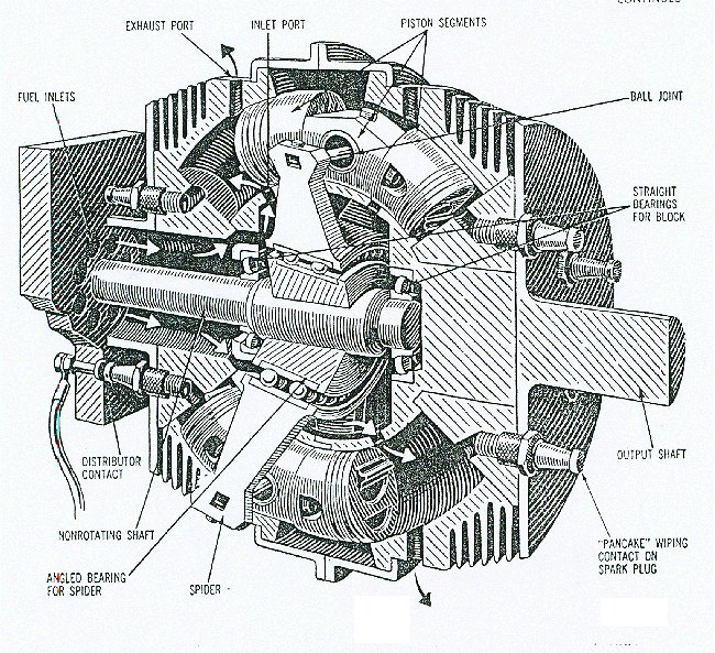 Water Main Valve Schematic besides Internal  bustion Engine Diagram Ford 289 moreover  in addition Torpedo Engine Diagram also Nuclear Submarine Schematics. on torpedo engine diagram get free image about wiring