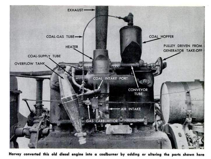 Solid Fuel IC Engines