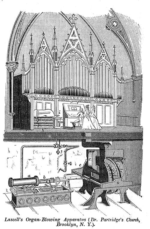 Organ Pipes Drawing Left The Lascelles Organ