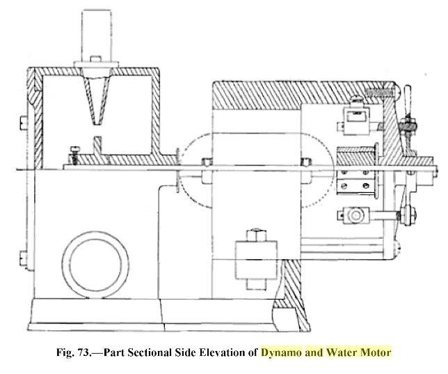 Water Motors